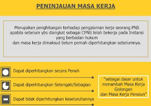 Peninjauan Masa Kerja Lampau bagi PNS