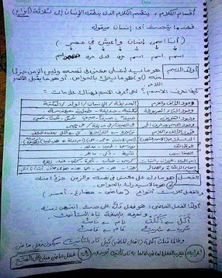 مراجعة الفصل الثاني في اللغة العربية السنة الرابعة ابتدائي الجيل الثاني