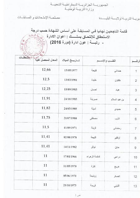 قائمة الناجحين مسابقة عون ادارة 2016 مديرية التربية لولاية البليدة