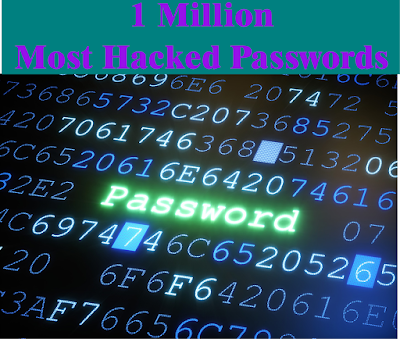List of most hacked passwords