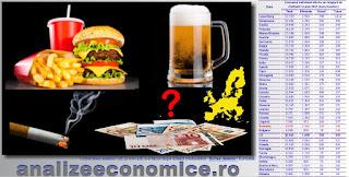 Topurile statelor UE după cheltuielile pe locuitor pentru alimente, alcool și tutun