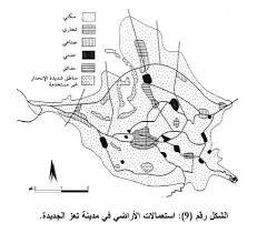 التركيب الداخلي للمدينة  Internal Structure of City