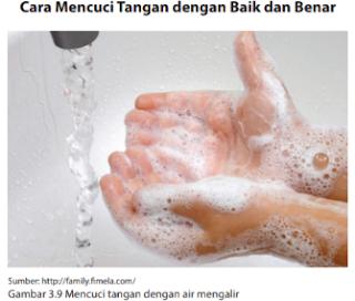 Cara Mencuci Tangan dengan Baik dan Benar Kegiatan Kelas 7