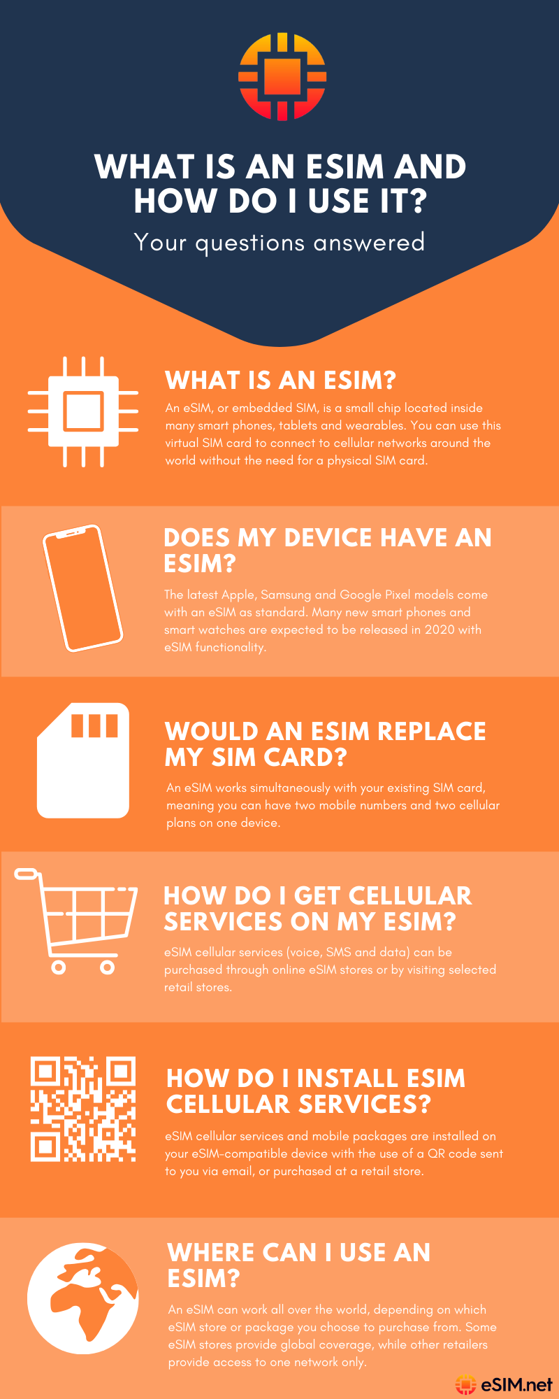E SIM: Frequently Asked Questions #infographic