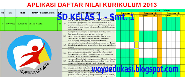 APLIKASI DAFTAR NILAI SD KURIKULUM 2013 SEMESTER 1 REVISI 2017