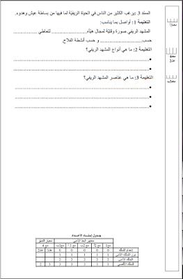 Ashampoo Snap 2014.11.14 17h07m47s 002  - إختبار جغرافيا س5 سداسي1