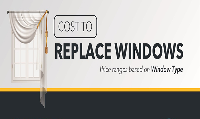 How Much Does It Cost to Replace Windows? #infographic