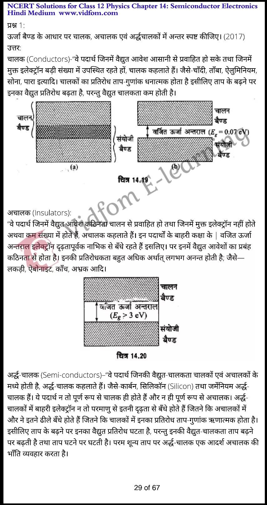 class 12 physics chapter 14 light hindi medium 29