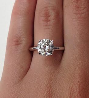 Engagement Ring Finger Wedding