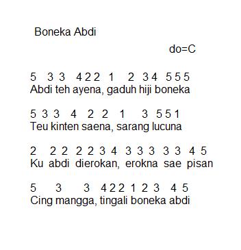 Not Angka Boneka Abdi,not angka pianika boneka abdi