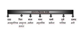 Islam Dharma Gk in Hindi | इस्लाम धर्म का इतिहास