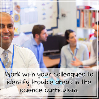 Teamwork with coworkers can help problem solve areas of concern for grade 4 5 6 science students