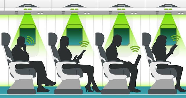 Peoples using Li-Fi Technology in aircraft.
