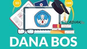 Daftar Lengkap Sekolah Penerima Dana BOS 2020 Gelombang 3