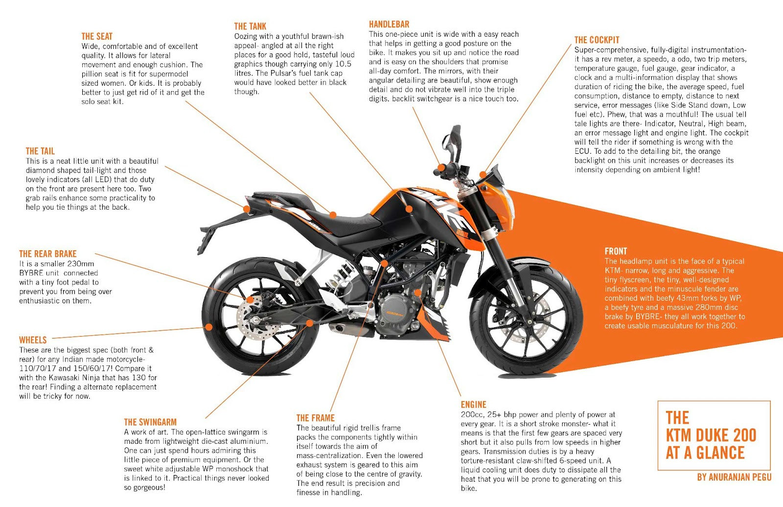 a 3800kms review of the ktm duke 200