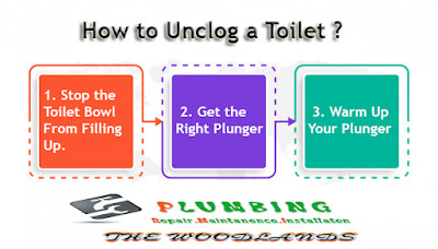 https://www.facebook.com/PlumbingTheWoodlands/?ref=bookmarks