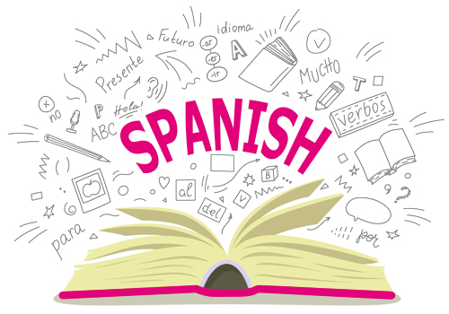 The Importance of Learning Spanish