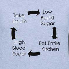 डायबिटीज के लिए थेरेपी और जीवनशैली में बदलाव Changes in Lifestyle and Therapy for Diabetese
