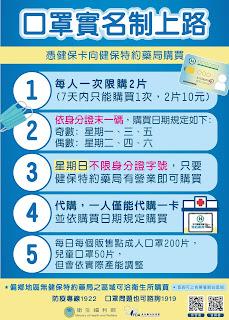【生活】口罩實名制特約藥局/衛生所數量查詢