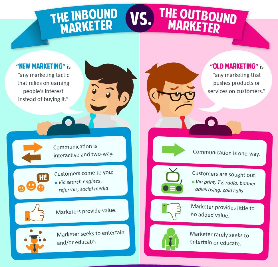 On Engine Optimization Marketing Om Search Introduction Sir Digital By