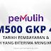 GKP 4.0 September : Tarikh Pembayaran & Jumlah Yang Diterima Mengikut Fasa