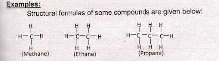Chemistry Class 10 Notes