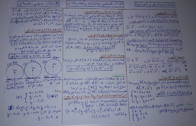 ملخص جميع دروس الرياضيات السنة الثانية باكالوريا