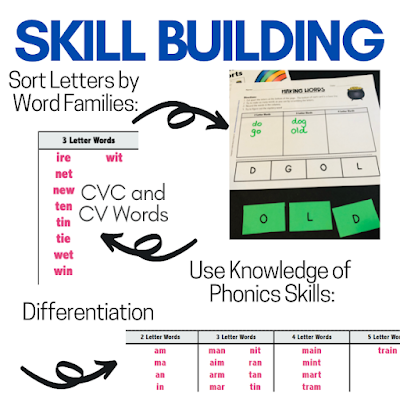 Sort letters by known word families and phonics patterns, differentiate based on word length and spelling stages.