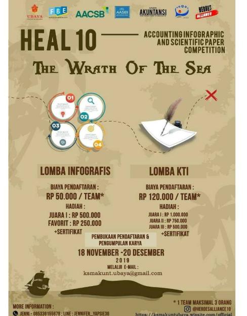 Lomba Infografi dan LKTI Pelajar 2020 di Universitas Hang Tuah