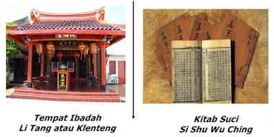 Agama Kong Hu Cu