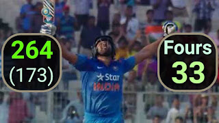 Rohit Sharma 264 vs Sri Lanka | 2nd Double Hundred Highlights