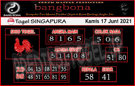 Prediksi Bangbona SGP Kamis 17 Juni 2021
