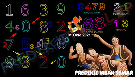 Prediksi Mbah Semar SDY Jumat 01 Oktober 2021