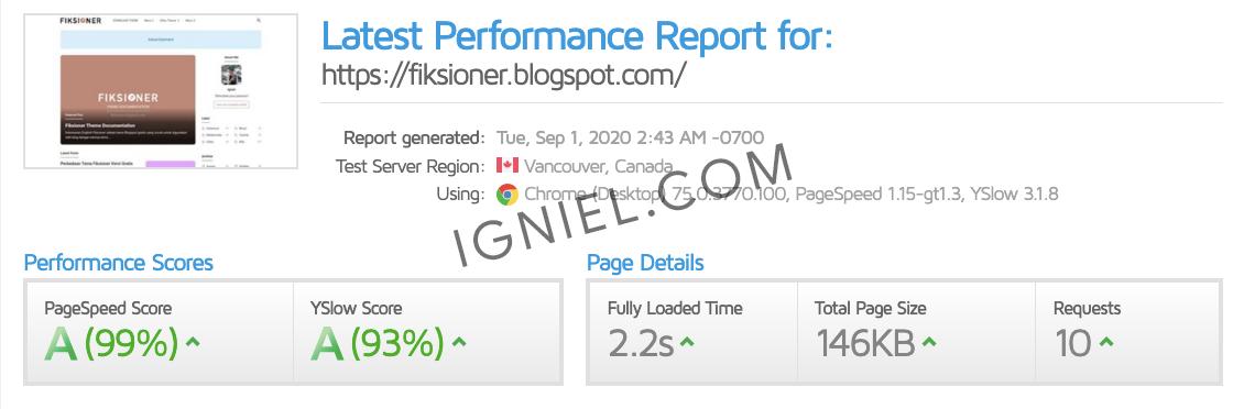 Hasil Test Fiksioner di Situs GTmetrix