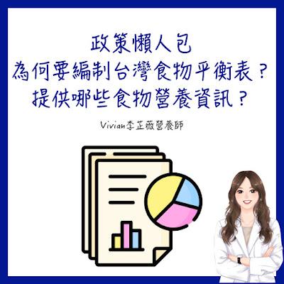 台灣營養師Vivian【政策懶人包】為何要編制台灣食物平衡表?可提供哪些食物營養資訊?
