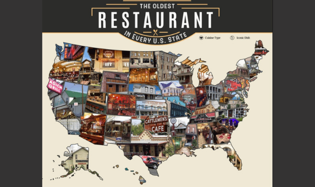 Which Restaurant is the Oldest in Each U.S. State?