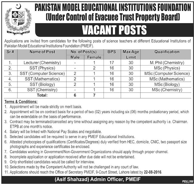 Jobs in Pakistan Model Educational Institution Foundation Jobs