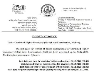 SSC CHSL Examination 2020