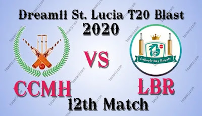 Who will win CCMH vs LBR 12th T10 Match