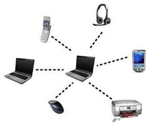 pengertian, manfaat dan jenis jenis jaringan komputer