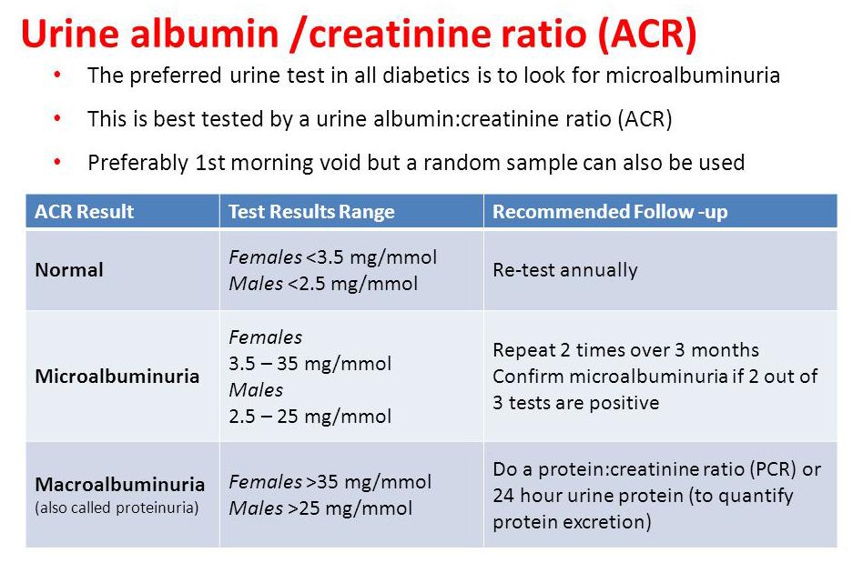 অ্যালবুমিন ও ক্রিয়েটিনিনের অনুপাত ACR