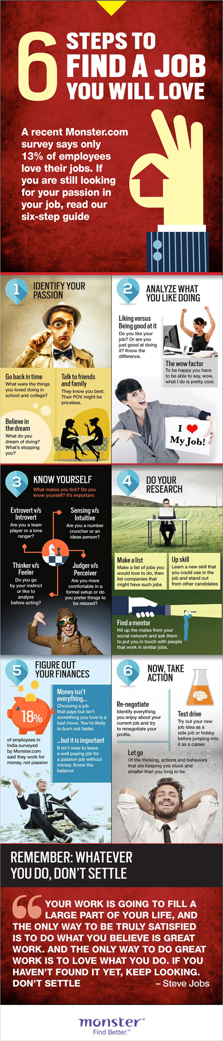 6 Steps to find a job you will love #infographic
