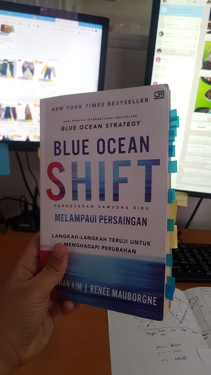 Buku Blue Ocean Shift