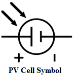 Difference Between Photovoltaic (PV) and Photoconductive Transducer