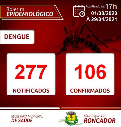 Dengue em Roncador: Número crescente de casos preocupa equipe epidemiologica