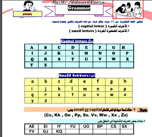 أقوى مذكرة تأسيس في اللغة الانجليزية للمرحله الابتدائيه لمستر محمد فوزى.