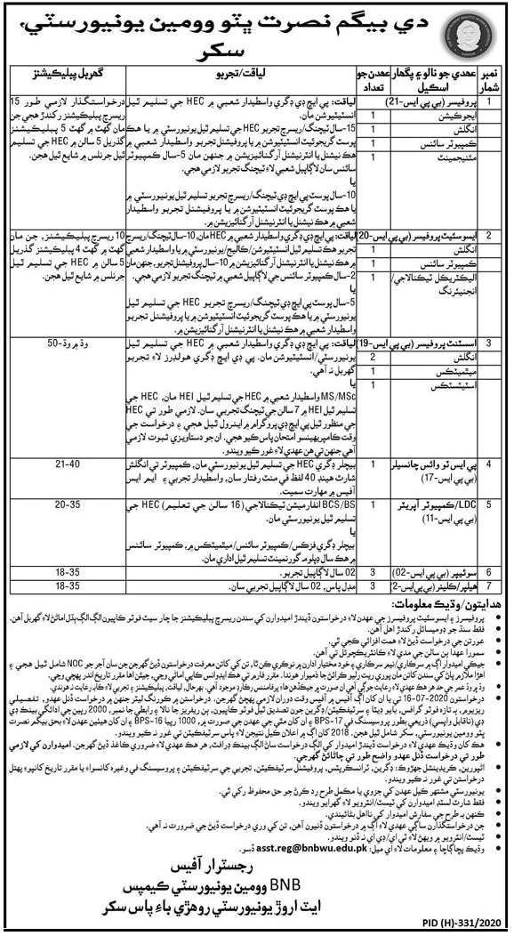Begum Nusrat Bhutto Women University BNBWU Jobs 2020