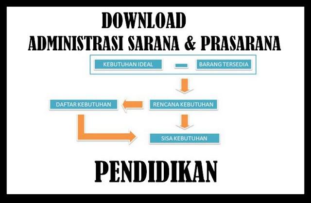 Download Aplikasi Administrasi Sarana & Prasarana Pendidikan