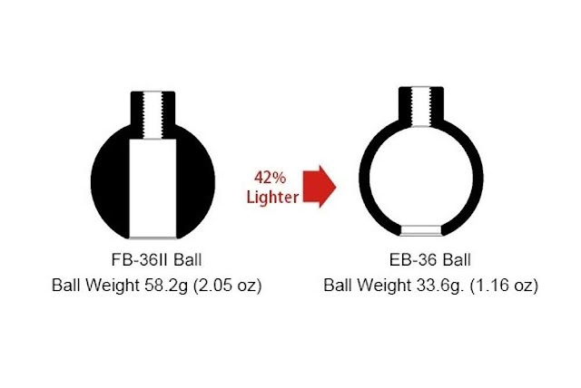 Sunwayfoto FB-36II to EB-36 EPIC ball comparison