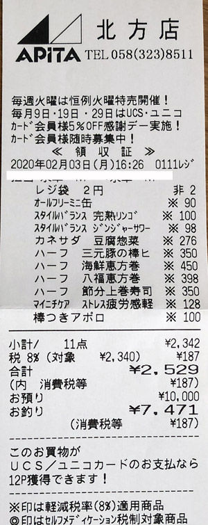 アピタ 北方店 2020/2/3 のレシート